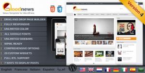 $45  Goodnews – Premium WordPress News/Magazine